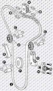Bielette de guide de chaîne pour Z